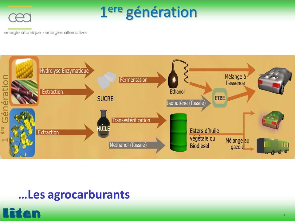 1ere génération …Les agrocarburants