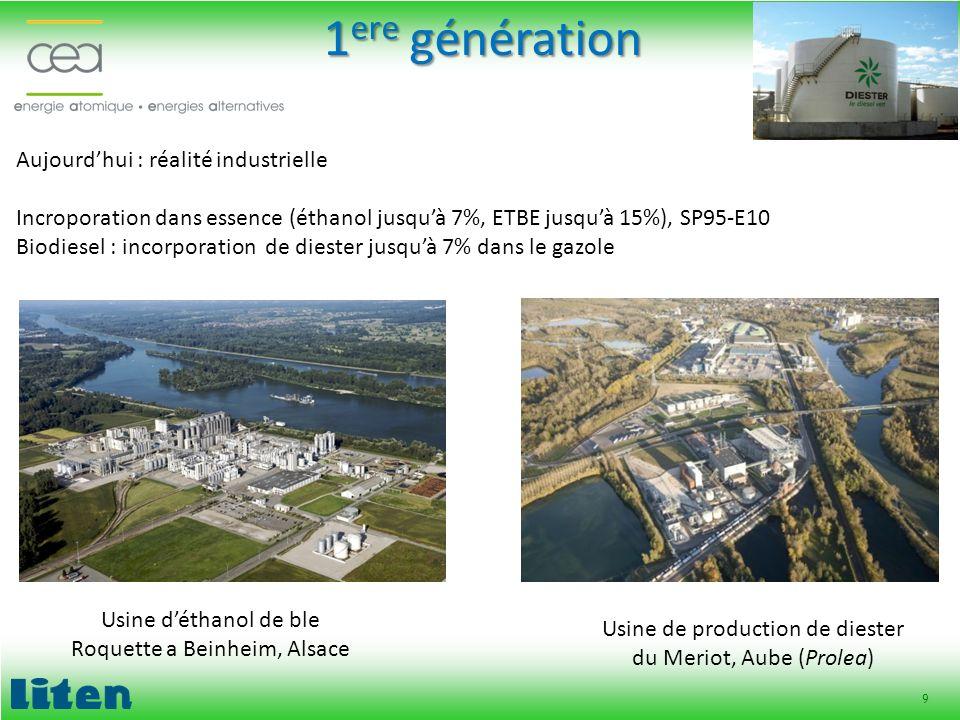 1ere génération Aujourd'hui : réalité industrielle