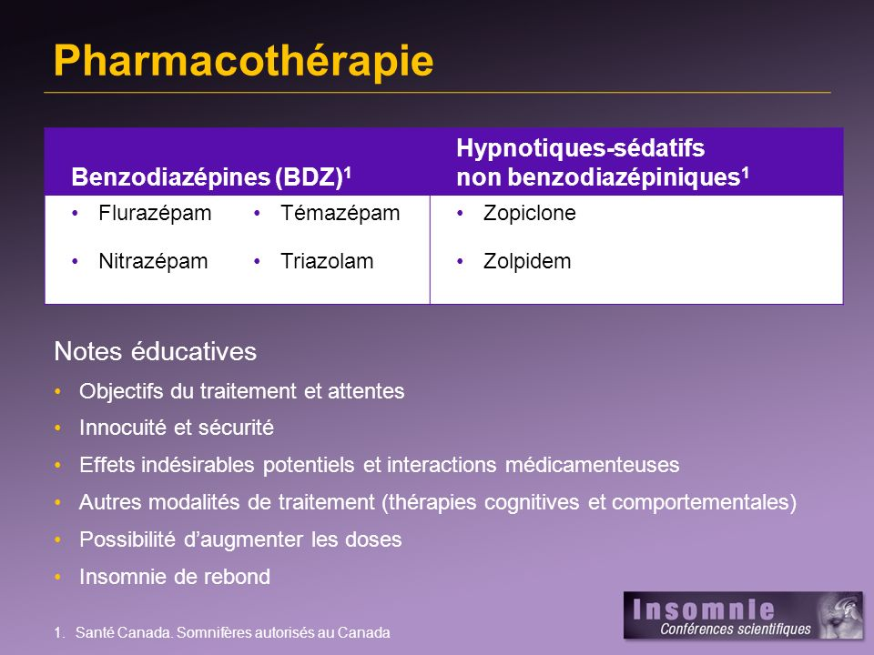 Pharmacothérapie Notes éducatives Benzodiazépines (BDZ)1