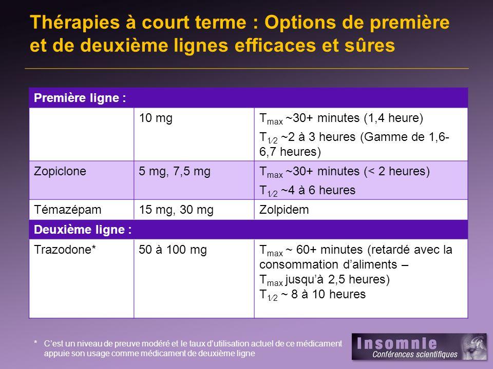 Thérapies à court terme : Options de première et de deuxième lignes efficaces et sûres