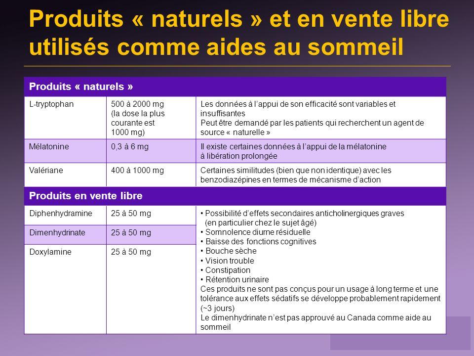 Produits « naturels » et en vente libre utilisés comme aides au sommeil