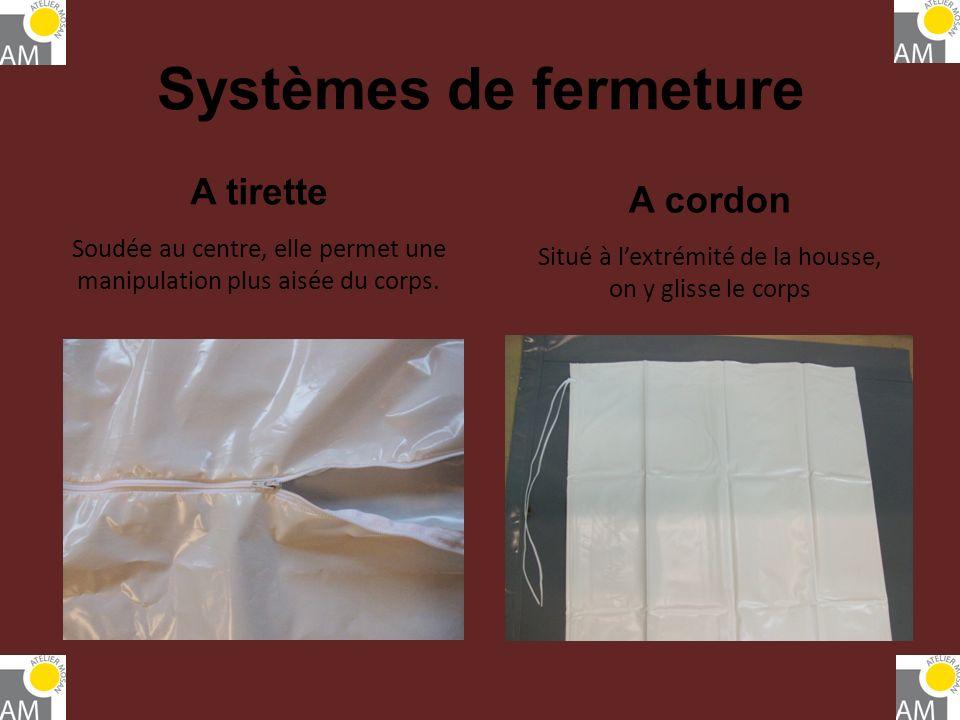 Systèmes de fermeture A tirette A cordon