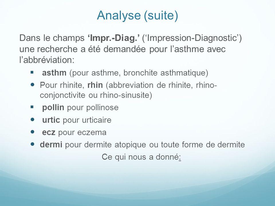 Analyse (suite) Dans le champs 'Impr.-Diag.' ('Impression-Diagnostic') une recherche a été demandée pour l'asthme avec l'abbréviation: