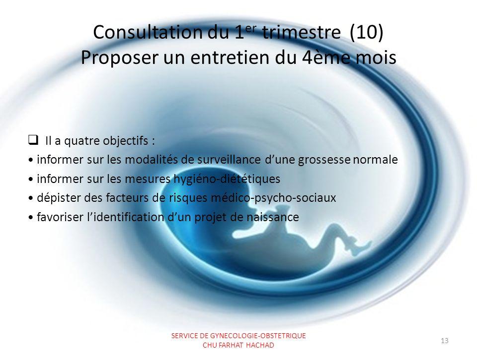Consultation du 1er trimestre (10) Proposer un entretien du 4ème mois