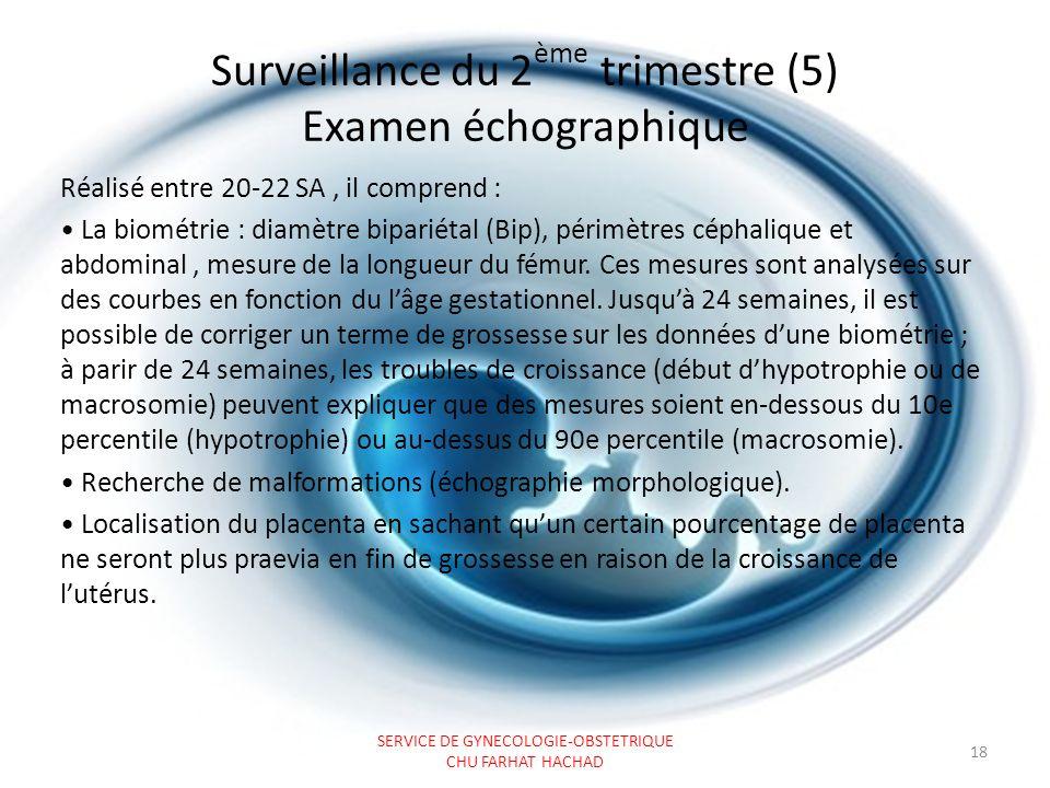 Surveillance du 2ème trimestre (5) Examen échographique