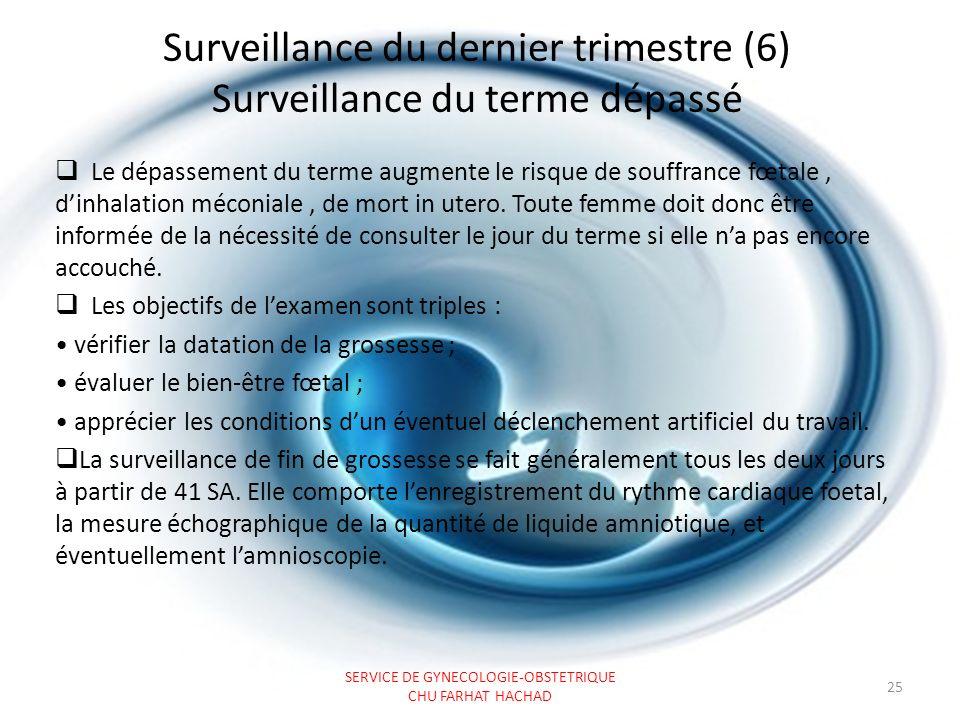 Surveillance du dernier trimestre (6) Surveillance du terme dépassé