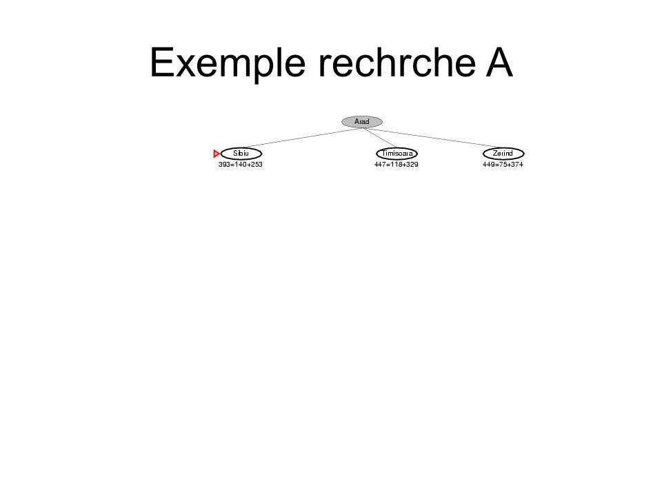 Exemple rechrche A