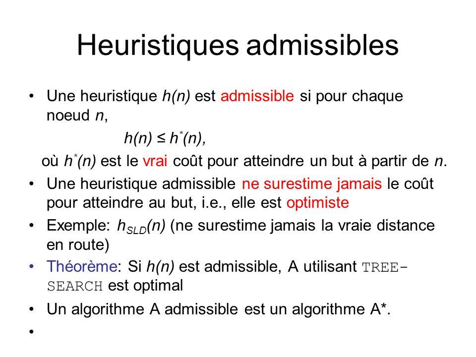 Heuristiques admissibles