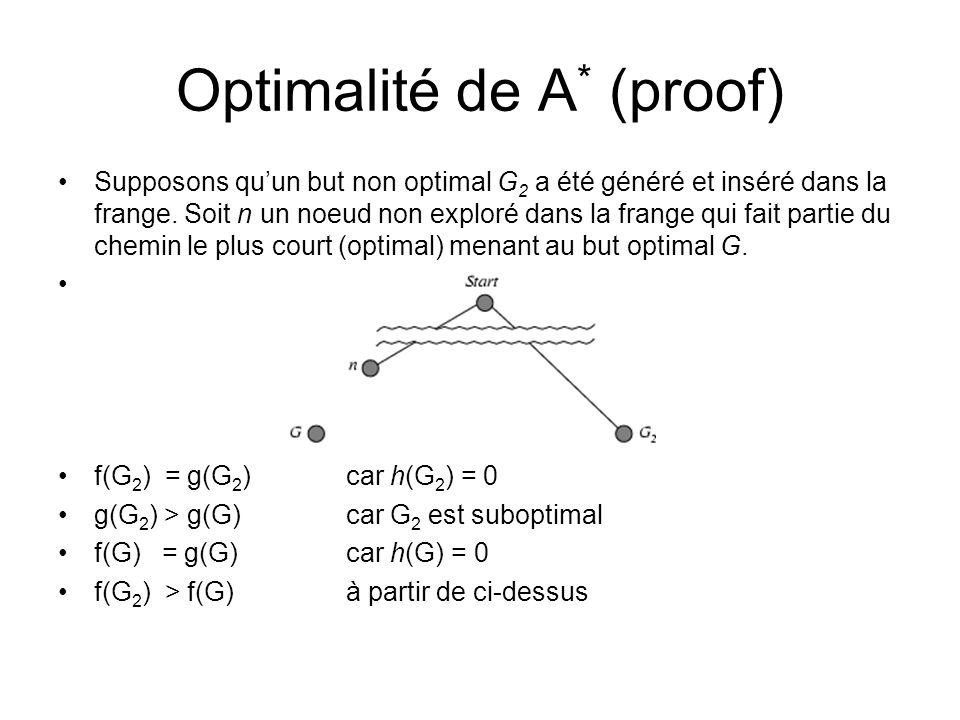 Optimalité de A* (proof)