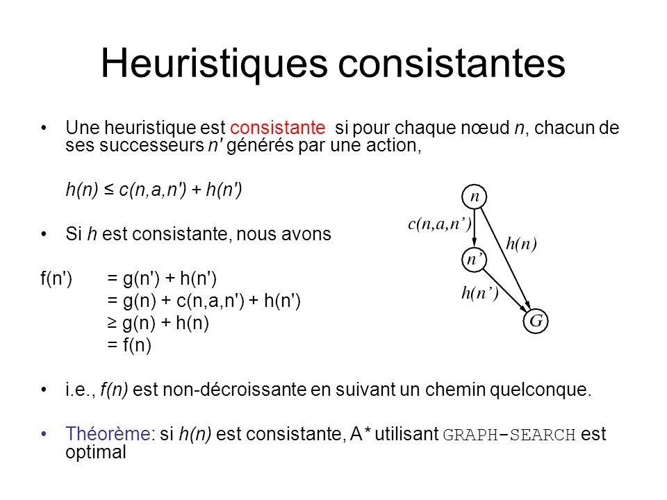 Heuristiques consistantes
