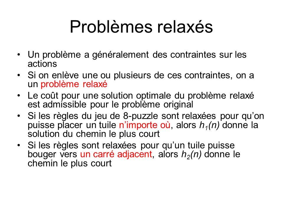 Problèmes relaxés Un problème a généralement des contraintes sur les actions.