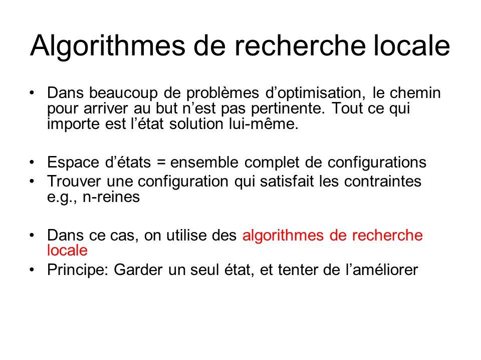 Algorithmes de recherche locale
