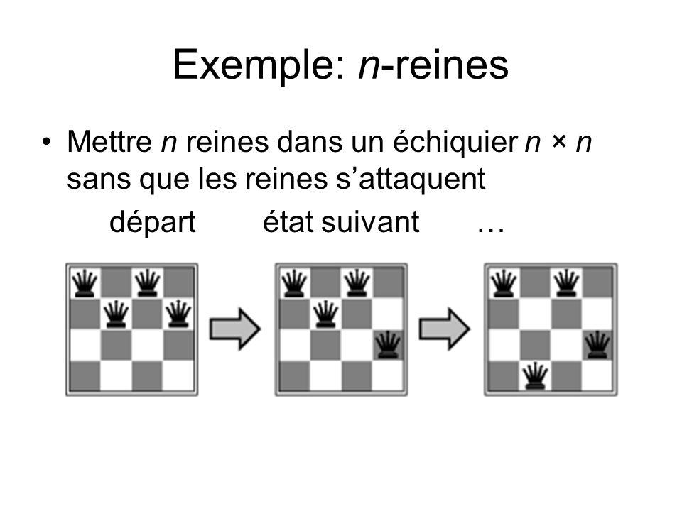 Exemple: n-reines Mettre n reines dans un échiquier n × n sans que les reines s'attaquent.