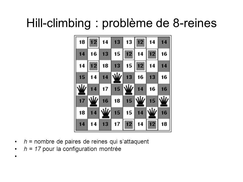 Hill-climbing : problème de 8-reines