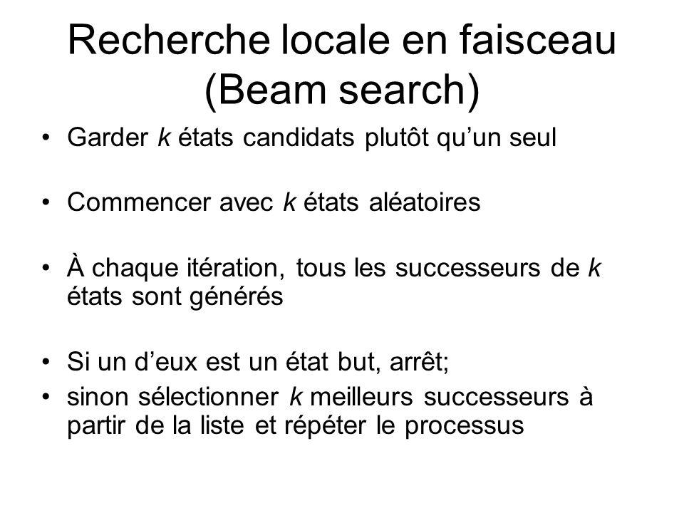 Recherche locale en faisceau (Beam search)