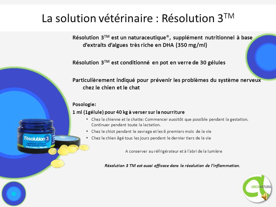 La solution vétérinaire : Résolution 3TM