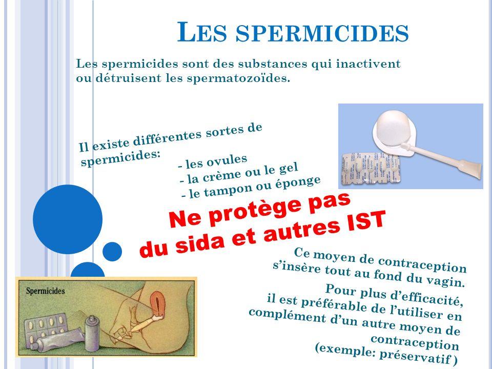 Les spermicides Ne protège pas du sida et autres IST