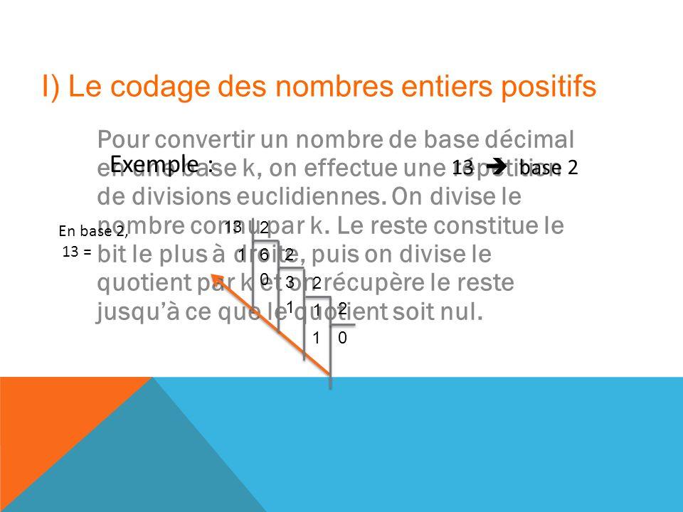 I) Le codage des nombres entiers relatifs