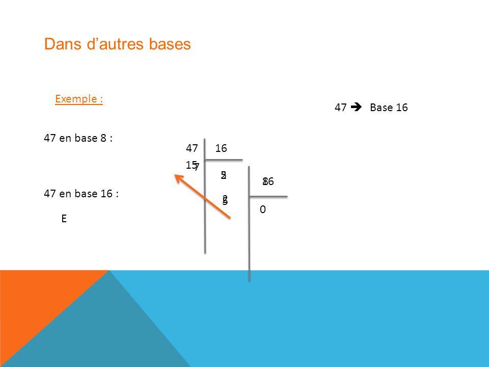 Dans d'autres bases Exemple : 47  base 8 Base 16 47 en base 8 : 47 16