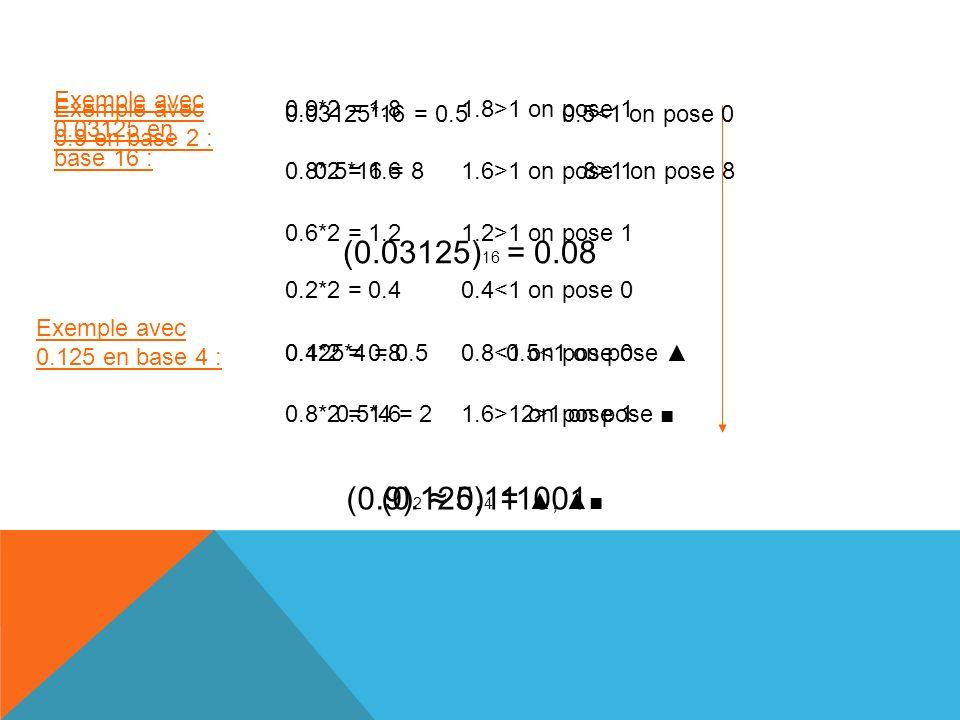 Exemple avec 0.03125 en base 16 : Exemple avec 0.9 en base 2 : 0.03125*16 = 0.5. 0.9*2 = 1.8. 1.8>1 on pose 1.