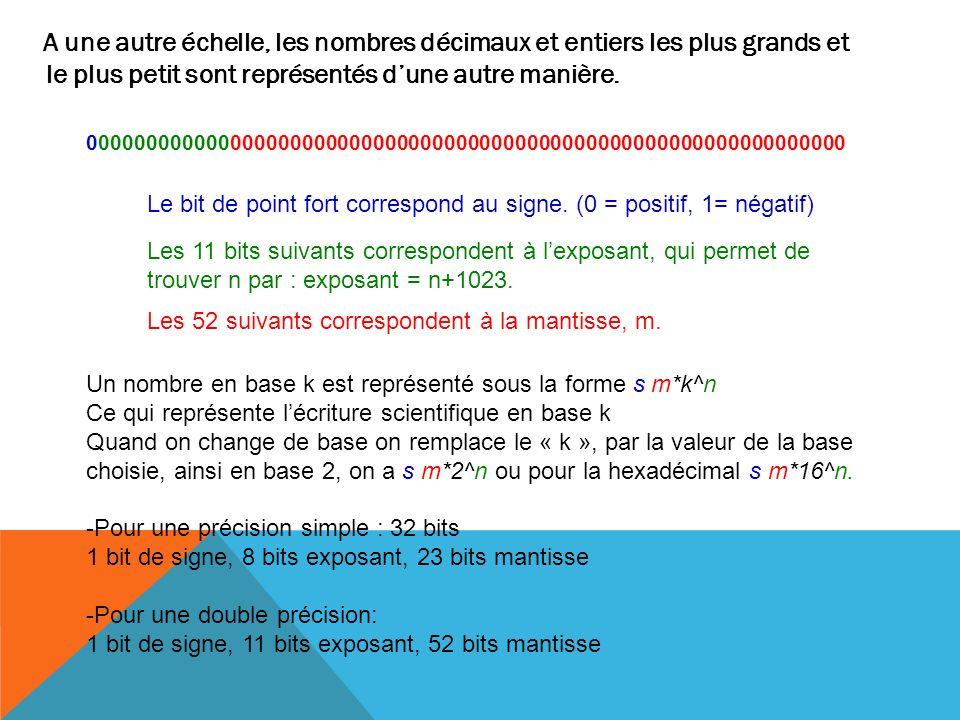 A une autre échelle, les nombres décimaux et entiers les plus grands et le plus petit sont représentés d'une autre manière.