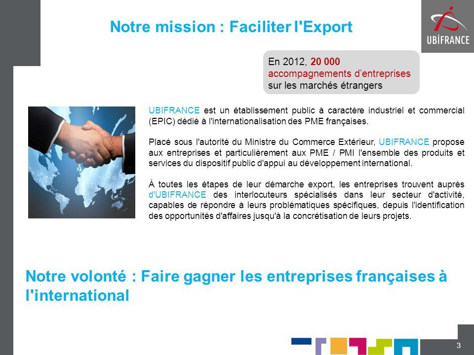 Notre mission : Faciliter l Export