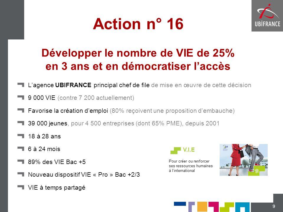 Action n° 16 Développer le nombre de VIE de 25% en 3 ans et en démocratiser l'accès