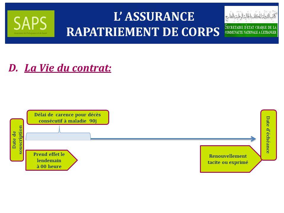 L' ASSURANCE RAPATRIEMENT DE CORPS La Vie du contrat: