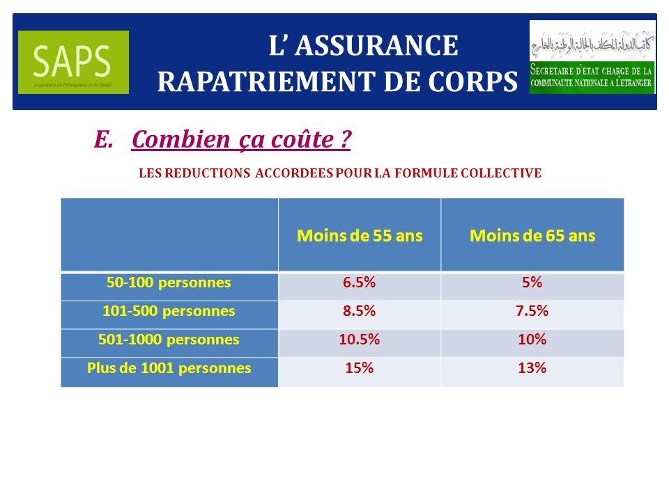 L' ASSURANCE RAPATRIEMENT DE CORPS Combien ça coûte Moins de 55 ans