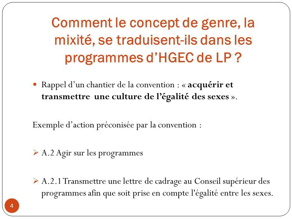 Comment le concept de genre, la mixité, se traduisent-ils dans les programmes d'HGEC de LP