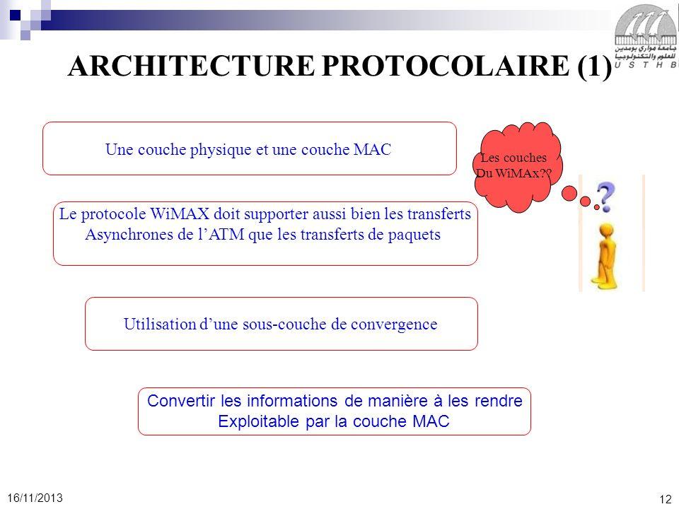 ARCHITECTURE PROTOCOLAIRE (1)