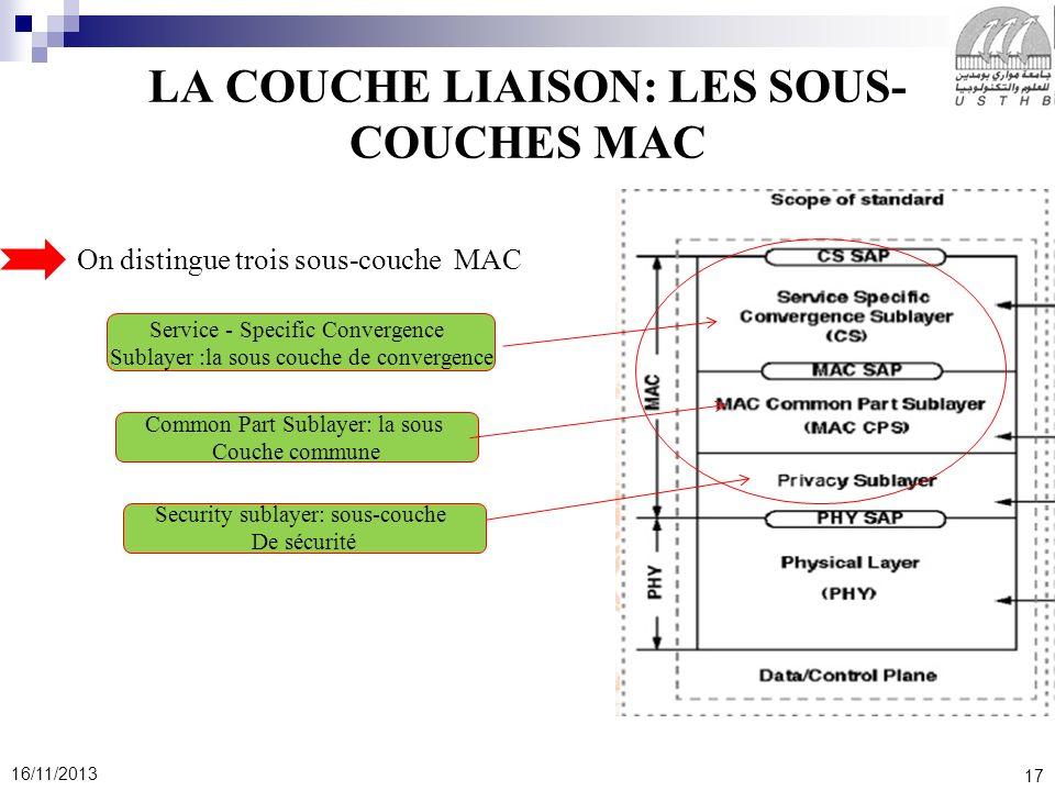 LA COUCHE LIAISON: LES SOUS-COUCHES MAC