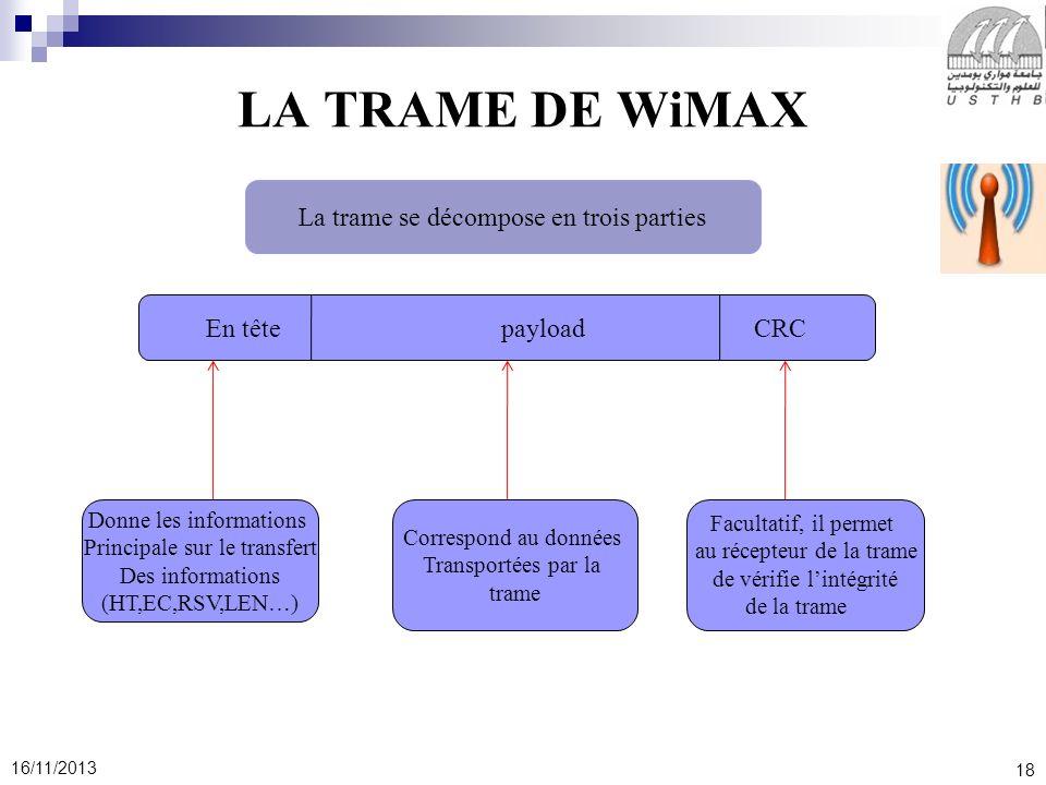 LA TRAME DE WiMAX La trame se décompose en trois parties