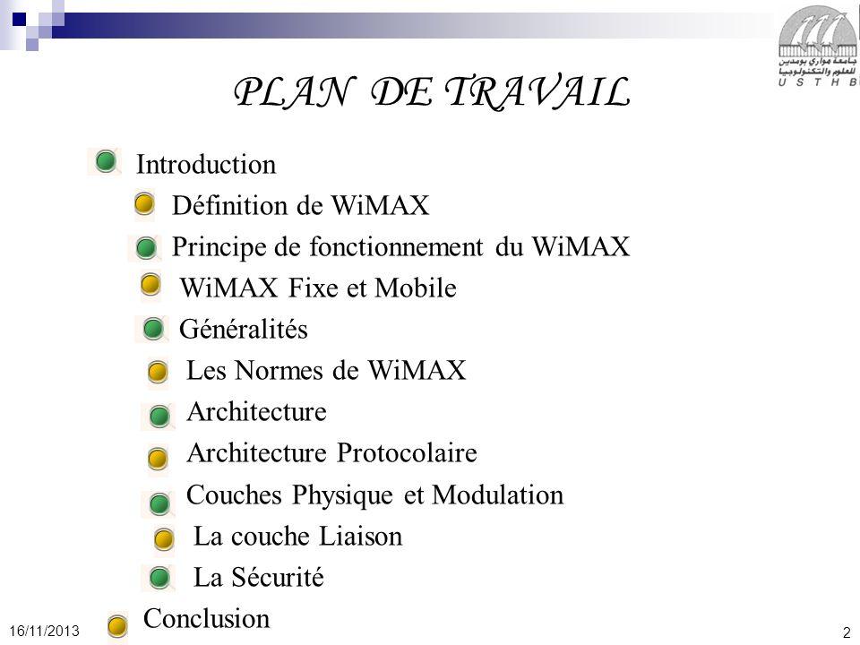 PLAN DE TRAVAIL Introduction Définition de WiMAX