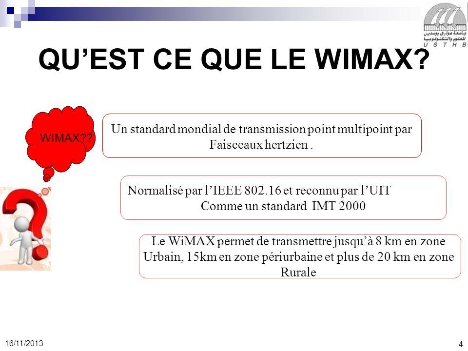 QU'EST CE QUE LE WIMAX WIMAX Un standard mondial de transmission point multipoint par. Faisceaux hertzien .