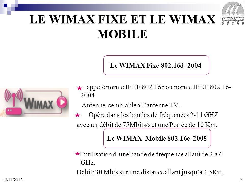 LE WIMAX FIXE ET LE WIMAX MOBILE