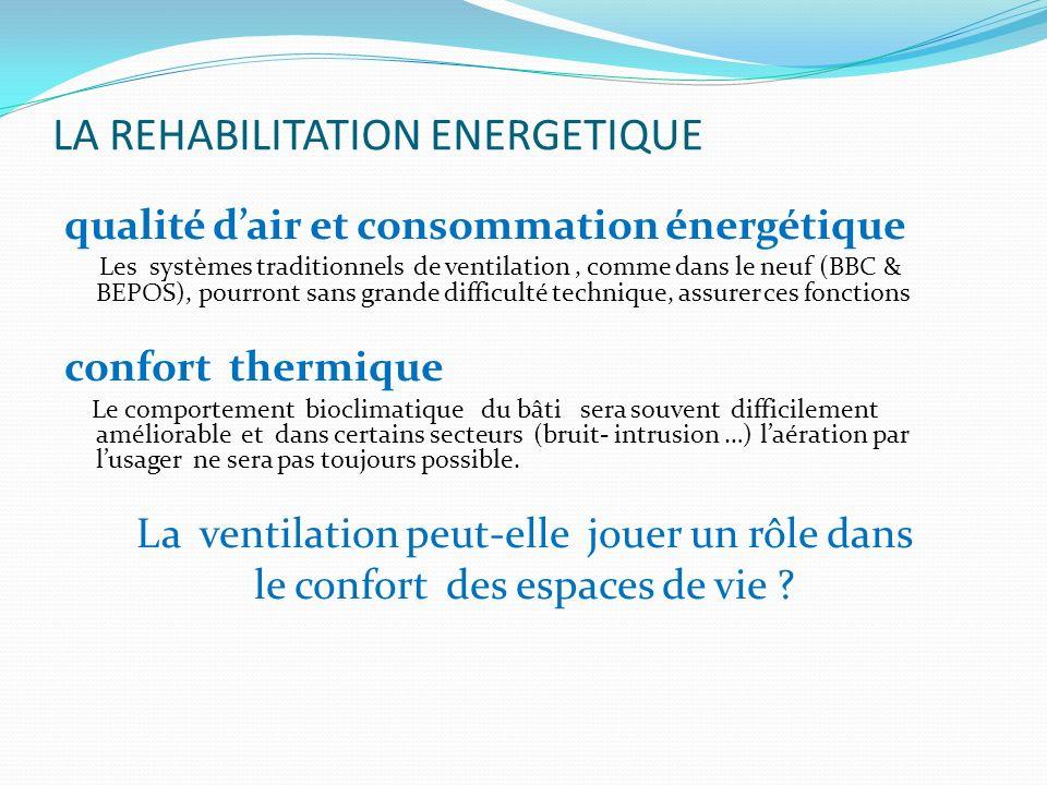 LA REHABILITATION ENERGETIQUE
