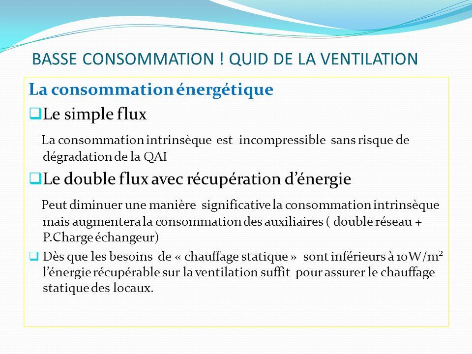 BASSE CONSOMMATION ! QUID DE LA VENTILATION