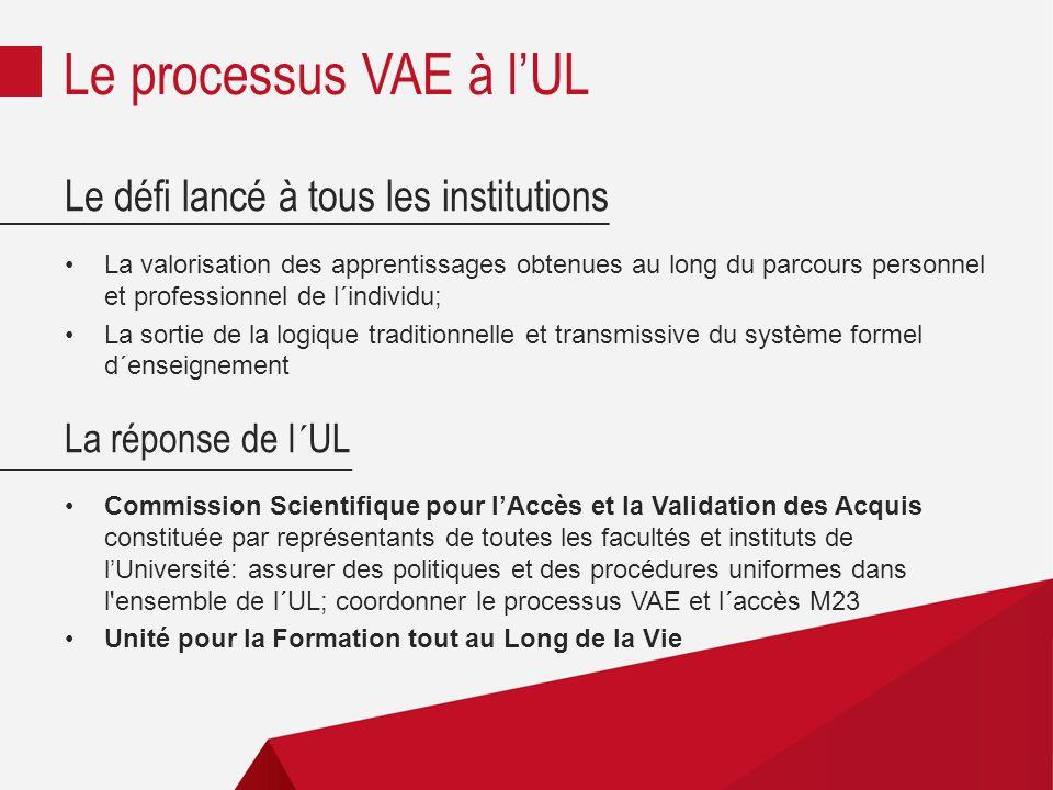 Le processus VAE à l'UL Le défi lancé à tous les institutions