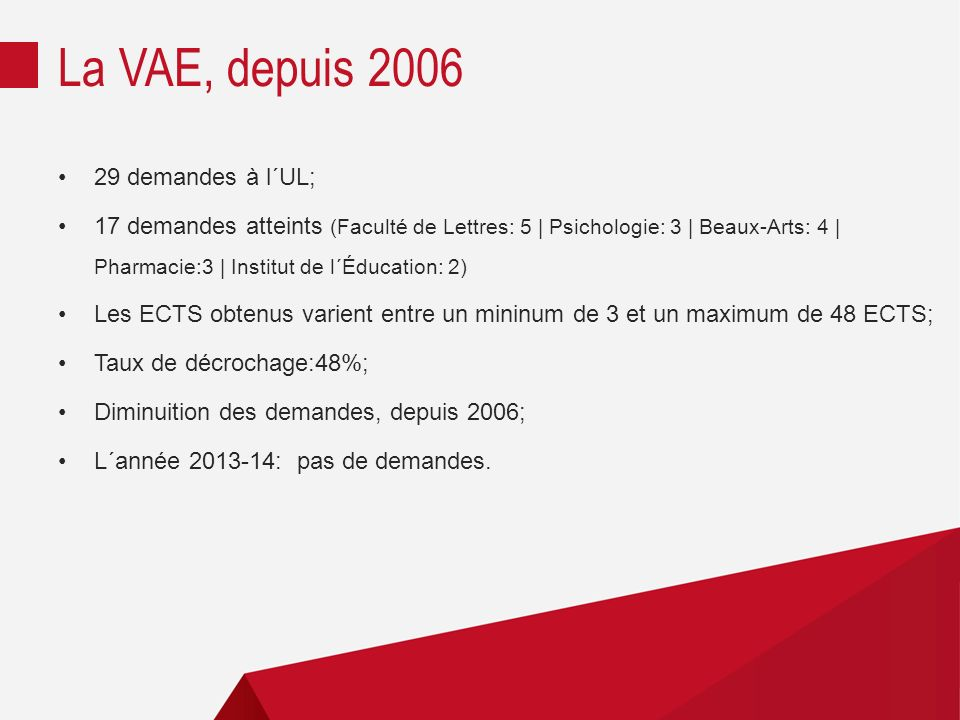La VAE, depuis 2006 29 demandes à l´UL;