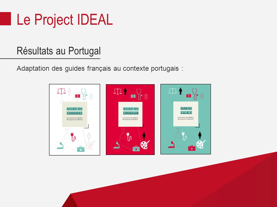 Le Project IDEAL Résultats au Portugal