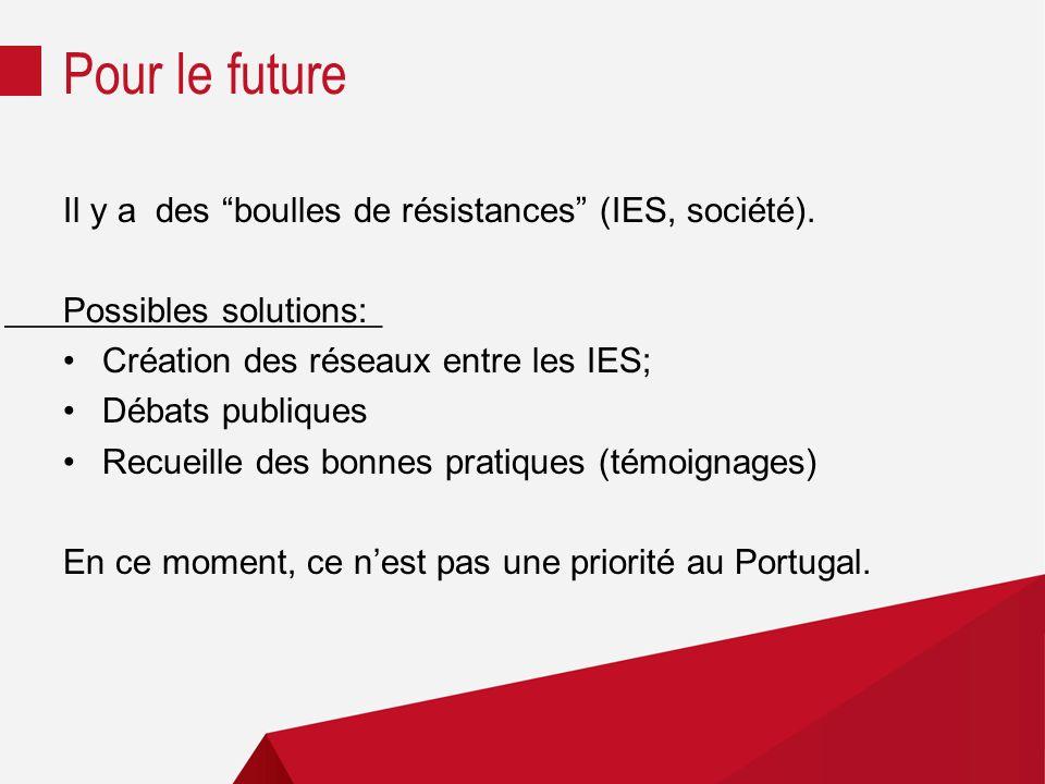 Pour le future Il y a des boulles de résistances (IES, société).