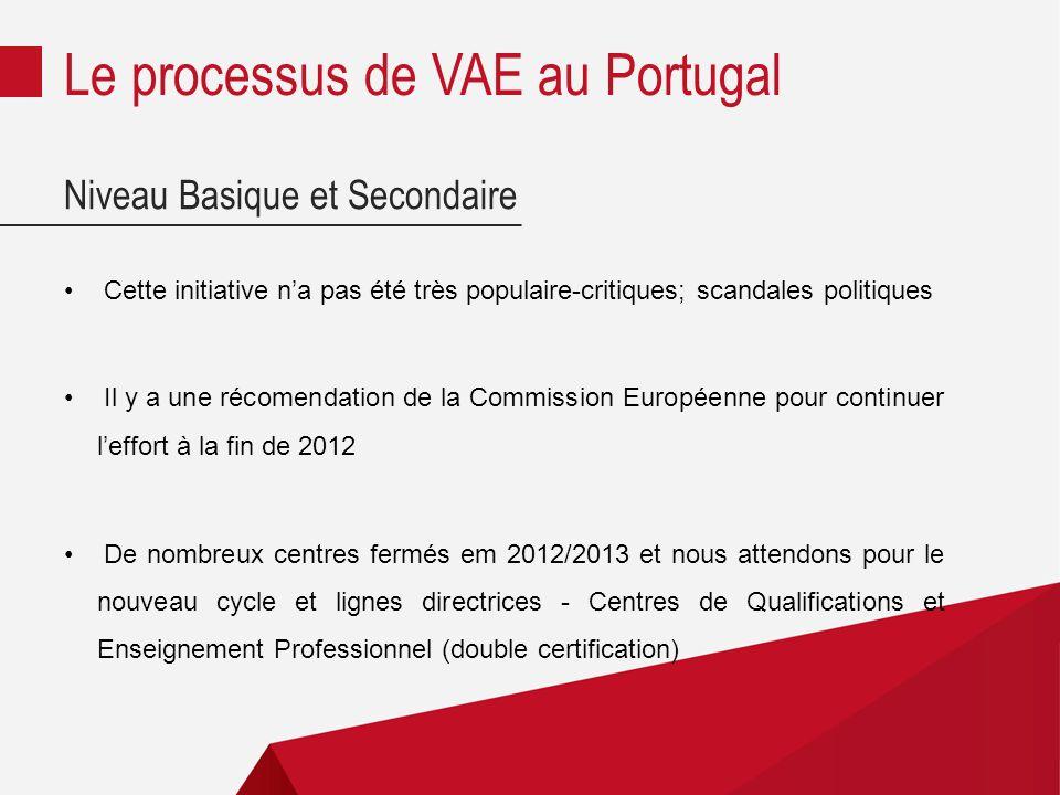 Le processus de VAE au Portugal