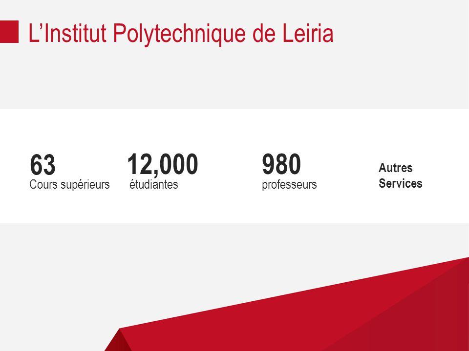 63 12,000 980 L'Institut Polytechnique de Leiria Autres Services