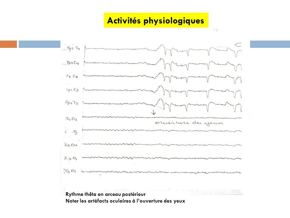 Activités physiologiques