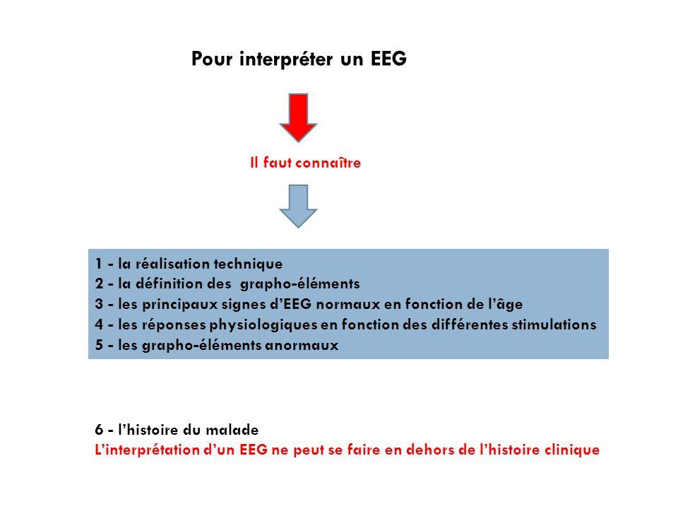 Pour interpréter un EEG