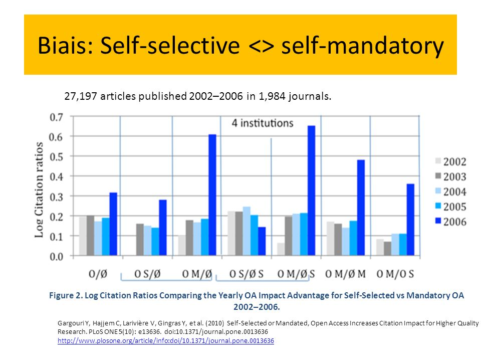 Biais: Self-selective <> self-mandatory