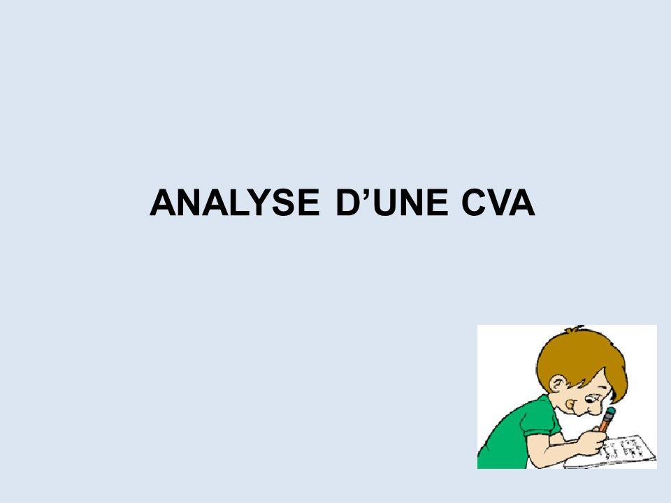 ANALYSE D'UNE CVA