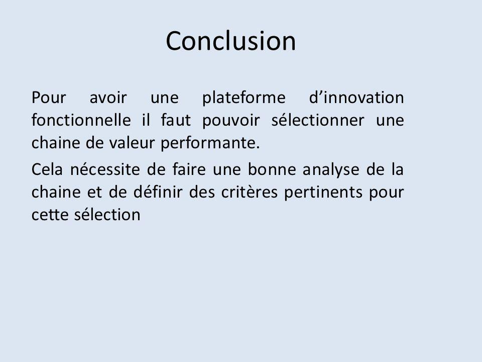 Conclusion Pour avoir une plateforme d'innovation fonctionnelle il faut pouvoir sélectionner une chaine de valeur performante.