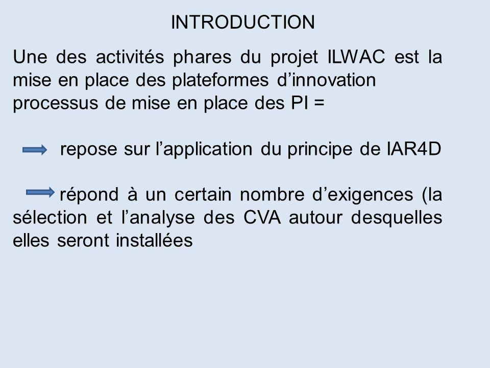 INTRODUCTION Une des activités phares du projet ILWAC est la mise en place des plateformes d'innovation.
